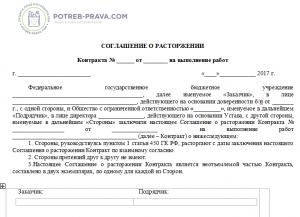 Расторжение договора по взаимному соглашению сторон образец