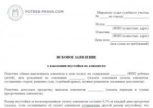 Счета банкротов юридических лиц